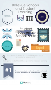 Student Success in School & Life Infographic